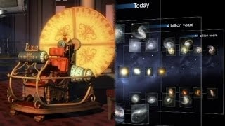 The Cosmic Time Machine