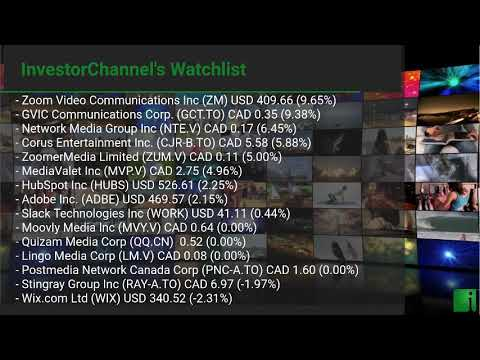 InvestorChannel's Media Watchlist Update for Monday, March ... Thumbnail