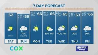 Payton's Saturday Morning Forecast: Nice day, rain by Sunday
