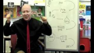 Pie Corbett telling the Little Red Hen Story