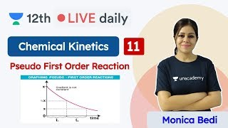 CBSE Class 12: Chemical Kinetics L11 | NCERT | Chemistry | Unacademy Class 11 & 12 | Monica - Download this Video in MP3, M4A, WEBM, MP4, 3GP