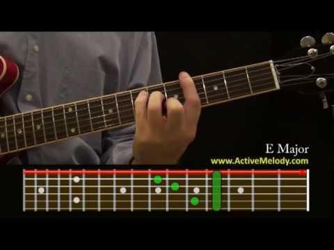How To Play an E Chord On The Guitar (E Major)