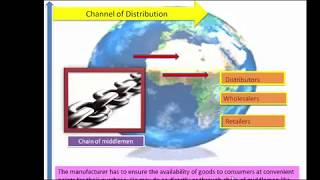 Distribution and types of distribution channels