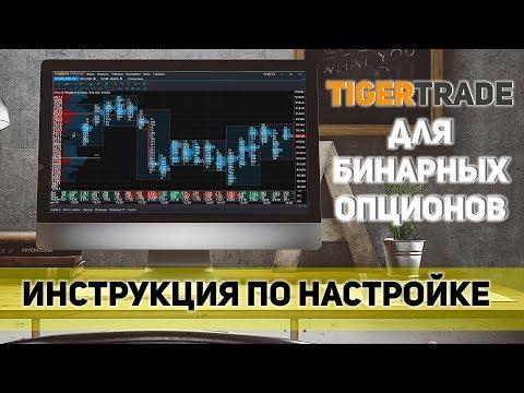 Торговая система на опционах