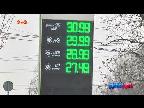 Der Preis 101 des Benzins