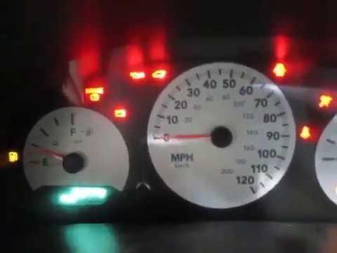 Das Formular der Berücksichtigung der Ausgabe des Benzins