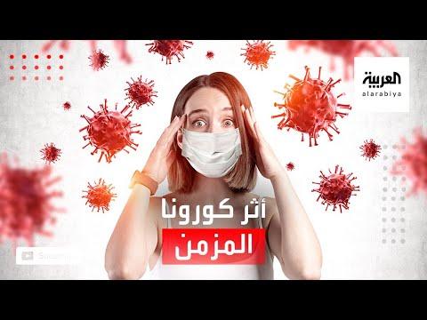 العرب اليوم - شاهد: النساء قد يعانين من أثر مزمن بعد الإصابة بكورونا