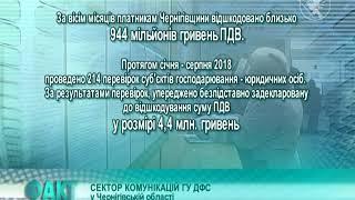 Відшкодування ПДВ| Телеканал Новий Чернігів