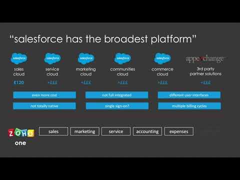 mp4 Salesforce Vs Zoho, download Salesforce Vs Zoho video klip Salesforce Vs Zoho