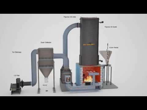Husk Fired Thermal Fluid Furnace Heaters
