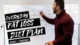 Everday FAT LOSS Diet Plan! (Hindi / Punjabi)