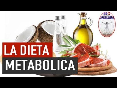 Risultati di perdita di peso su Herbalife