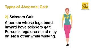 Human Gait and Its Types