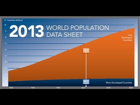 Webinar: 2013 World Population Data Sheet Video thumbnail