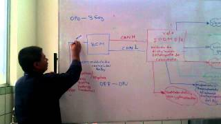 ipdm nissan - मुफ्त ऑनलाइन वीडियो
