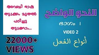 Easy Arabic lessons in Malayalam     വരൂ നമുക്ക് അറബി