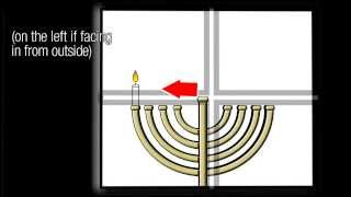 Simply Jewish - Lighting the Menorah
