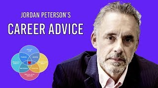 Jordan Peterson: 5 Tips For Finding Work You Love (BEST Career Advice)
