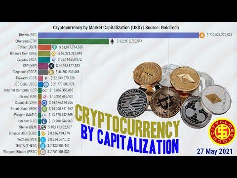 Bitcoin kasyba pradedantiesiems langams