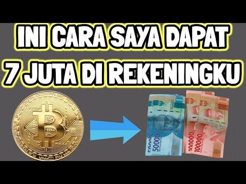 Bitcoin gold btc tradingview