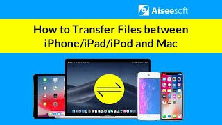 FoneTrans Mac thank you register