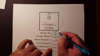 How to find the number of protons, neutrons, and electrons from the periodic table