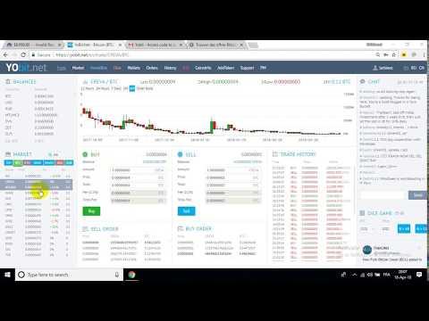 Auto trading crypto