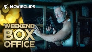 Weekend Box Office - August 26-28, 2016 - Studio Earnings Report