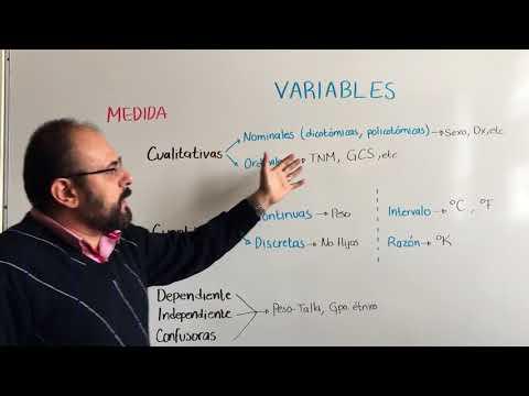 Las variables en bioestadística. Lo indispensable.