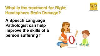 Right Hemisphere Brain Damage