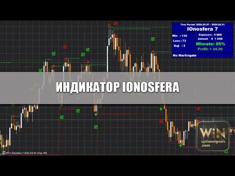Проверенные биткоин