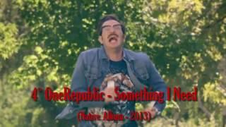 Imagine Dragons VS OneRepublic | Songs Mix 2016