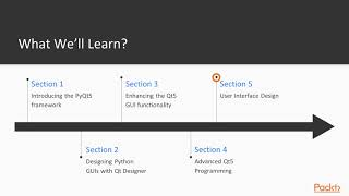 Python GUI Programming Recipes using PyQt5 : Using the