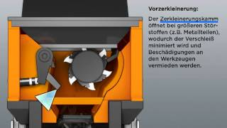 Doppstadt Combined Shredder DZ 750 Animation German