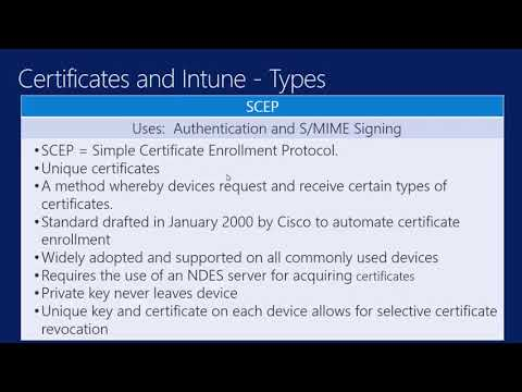 Microsoft Endpoint Manager Intune Configuration Profiles Part 5 ...