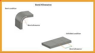 Sheet metal Bend parameters and Bend allowance