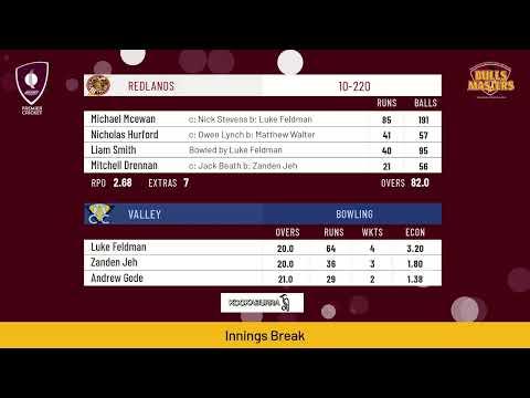 Bulls Masters First Grade Cricket - Round 9  - Valley District v Redlands Tigers (Day 1)