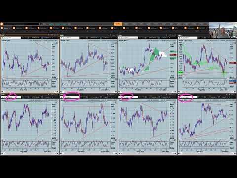 Prekyba skaitmenine valiuta