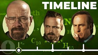 The Breaking Bad Timeline: The Fall of Walter White | Cinematica
