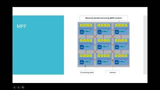 MPP - Massively Parallel Processing System