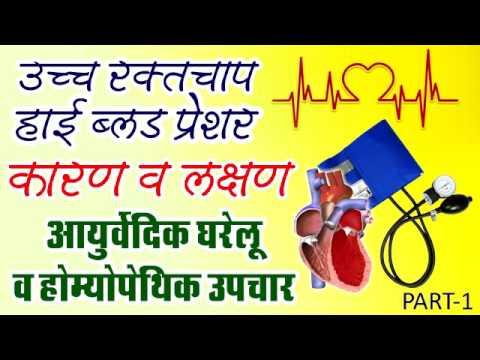 Blutdruck-Messprinzip