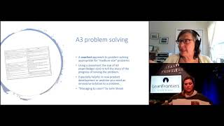 Why your A3s Do Not Deliver Innovation Solutions - and What to Do About it: Getting A3 Started