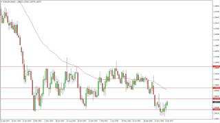 EUR/USD - EUR/USD Forecast for the week of January 23 2017, Technical Analysis
