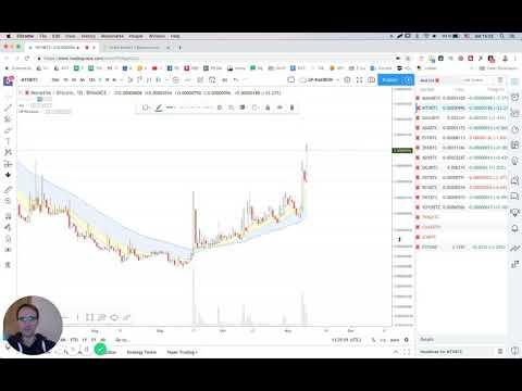 Prekybos bitkoinas