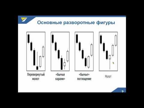 Программа для трейдинга бинарными опционами