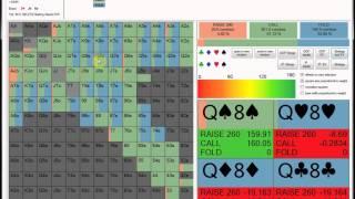 PioSOLVER Poker Tutorial - How To Run A Script - Самые