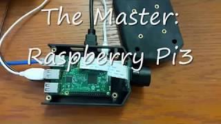Raspberry Pi Codesys PLC w/ EtherCat Coupler - Самые лучшие видео