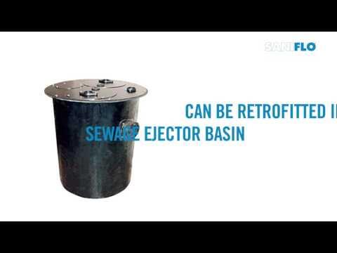 SANICUBIC 1 \u2013 Pre-assembled grinding simplex system \u2013 SANIFLO