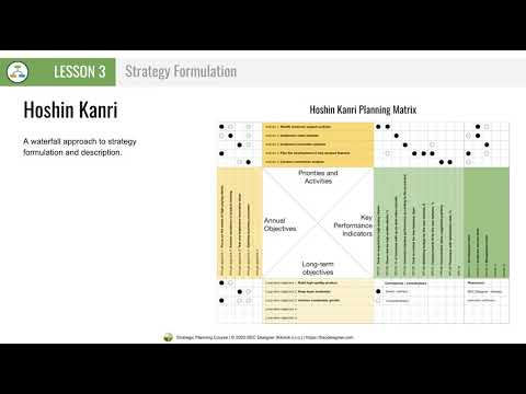 Lesson 3 - Strategy Formulation - Free Strategic Planning Course ...