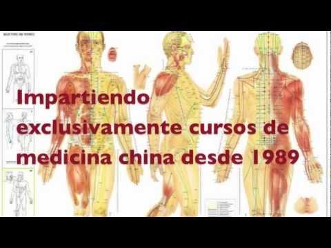 Bibliografía de la hipertensión